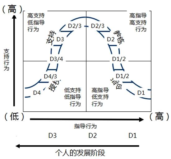 有哪些反馈电路接法图